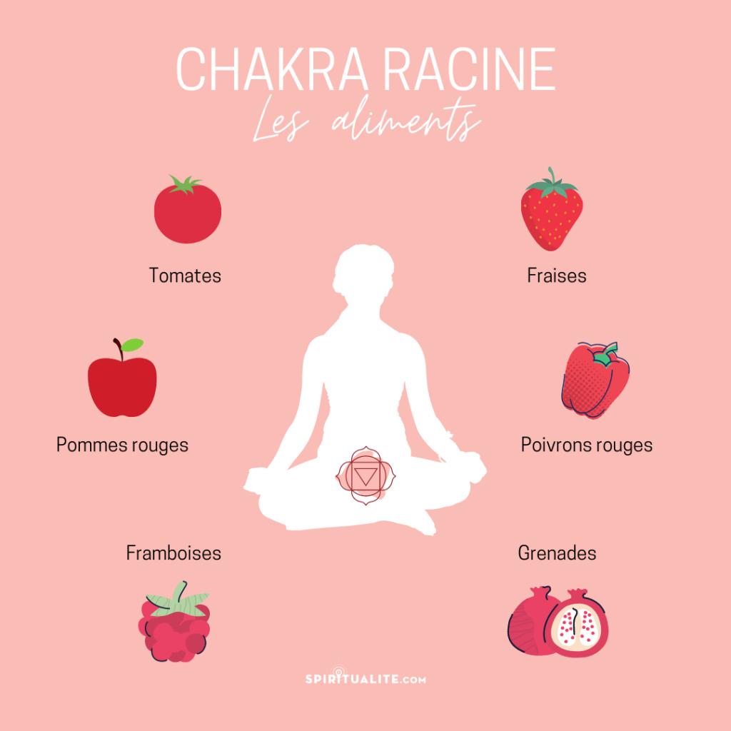 Chakra racine aliments